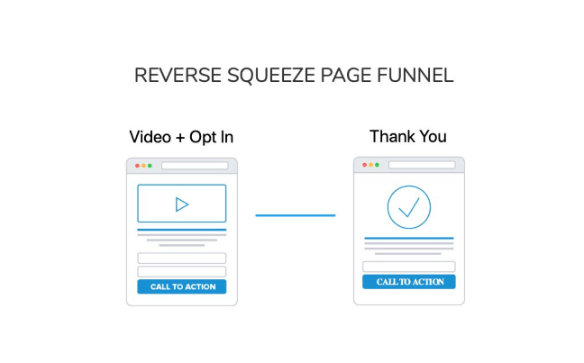 reverse squeeze page funnel map