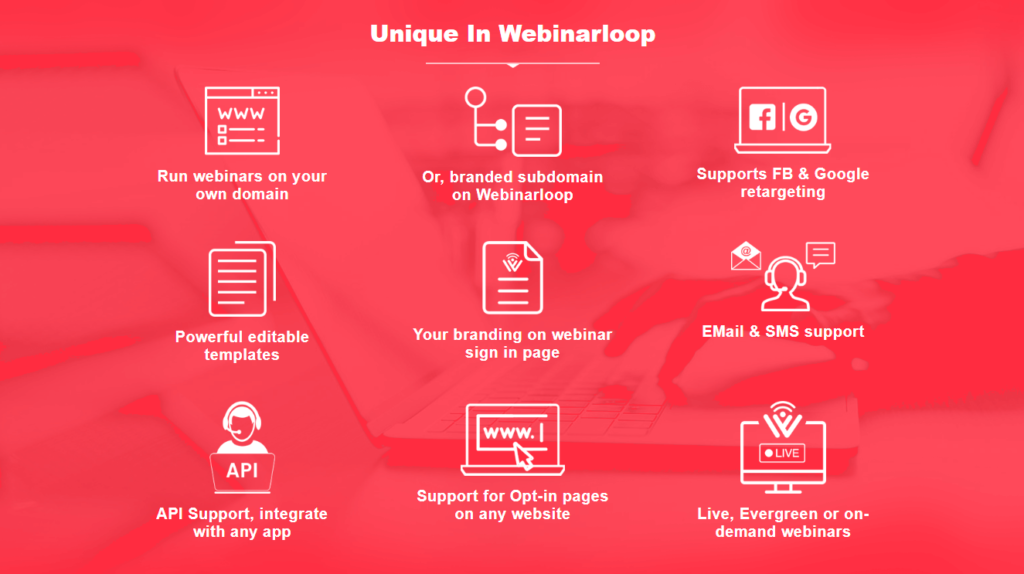 Webinarloop Review and Features
