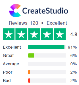 createstudio trustpilot review
